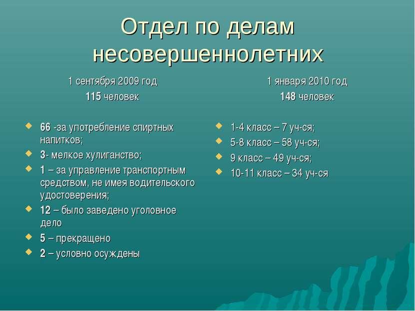 Отдел по делам несовершеннолетних 1 сентября 2009 год 115 человек 66 -за упот...