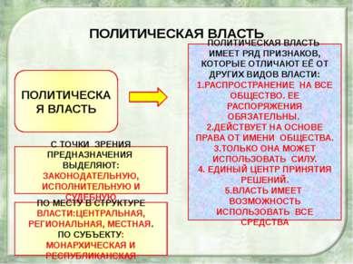 ИСТОЧНИКИ 1.ОБЩЕСТВОЗНАНИЕ: УЧЕБ. ДЛЯ УЧАЩИХСЯ 10 КЛ. ОБЩЕОБРАЗОВАТЕЛЬНЫХ УЧР...