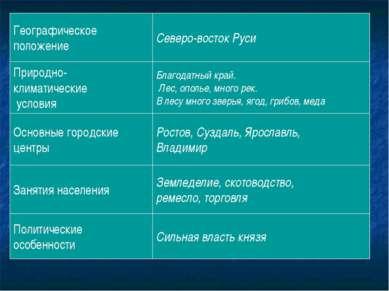 Политические особенности Северо-восток Руси Благодатный край. Лес, ополье, мн...