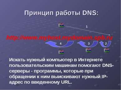 Принцип работы DNS: http://www.myhost.mydomain.spb.ru 1 2 3 4 Искать нужный к...
