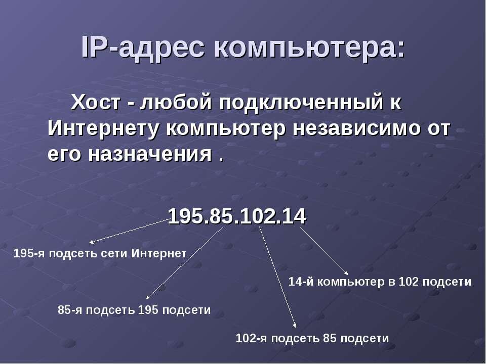 IP-адрес компьютера: Хост - любой подключенный к Интернету компьютер независи...