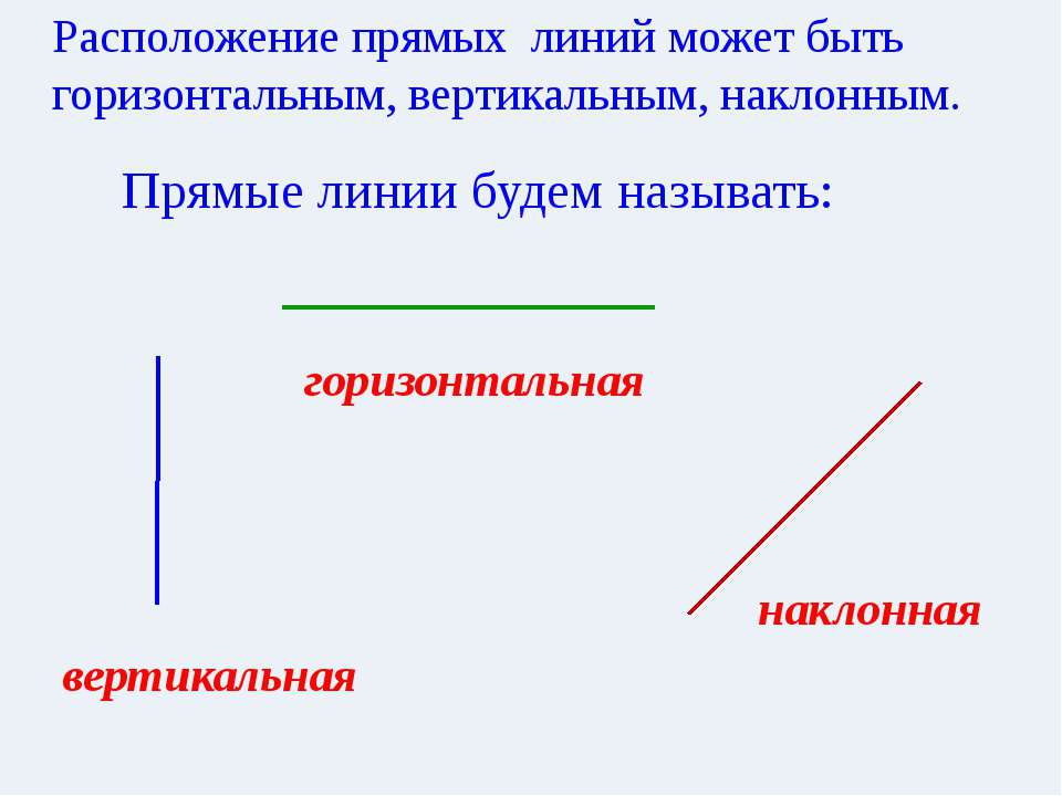 горизонтальная Расположение прямых линий может быть горизонтальным, вертикаль...