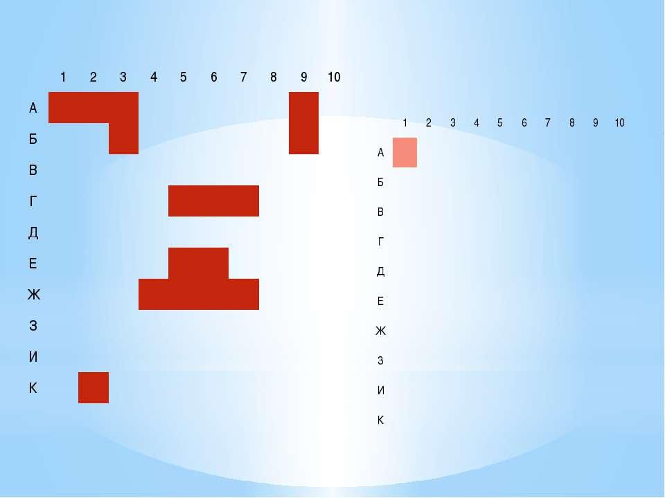 1 2 3 4 5 6 7 8 9 10 А Б В Г Д Е Ж З И К 1 2 3 4 5 6 7 8 9 10 А Б В Г Д Е Ж З...