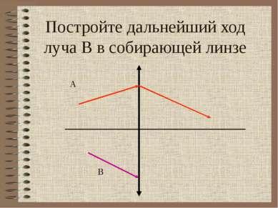 Постройте дальнейший ход луча В в собирающей линзе А В