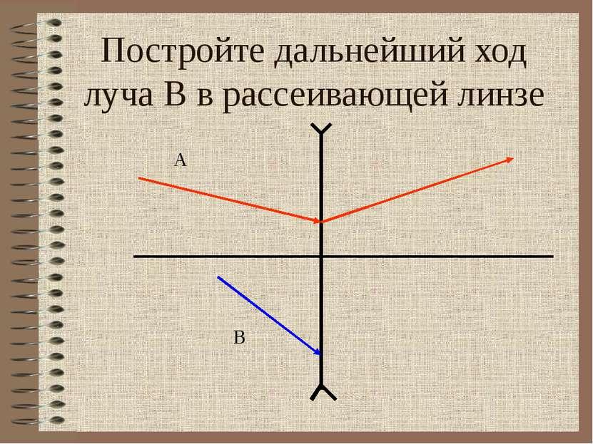 Постройте дальнейший ход луча В в рассеивающей линзе В А