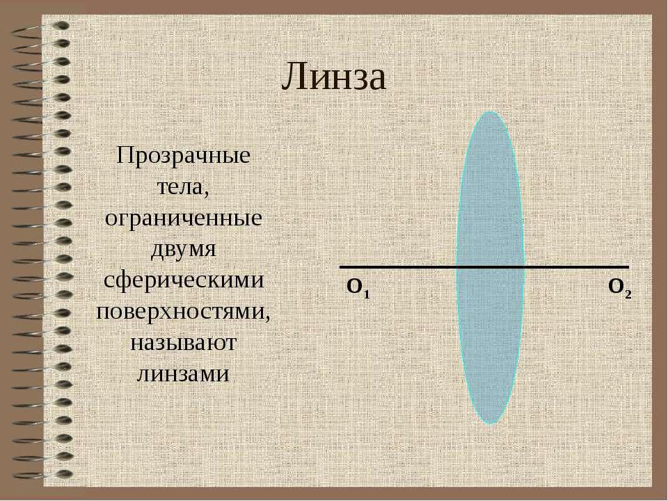 Линза Прозрачные тела, ограниченные двумя сферическими поверхностями, называю...