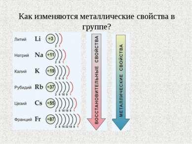 Как изменяются металлические свойства в группе?