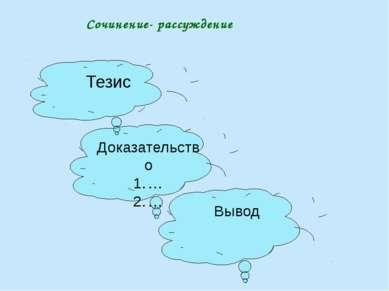 Сочинение- рассуждение Тезис Доказательство … … Вывод