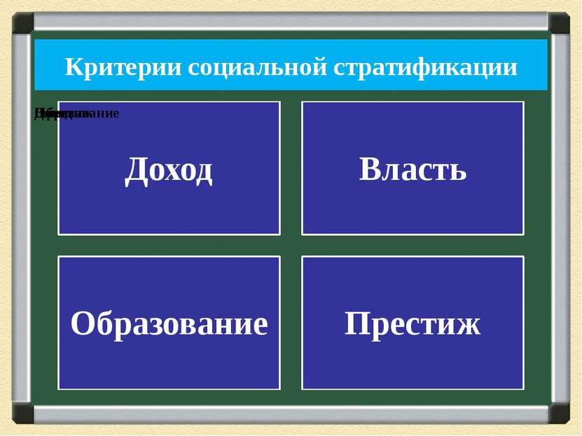 Критерии социальной стратификации