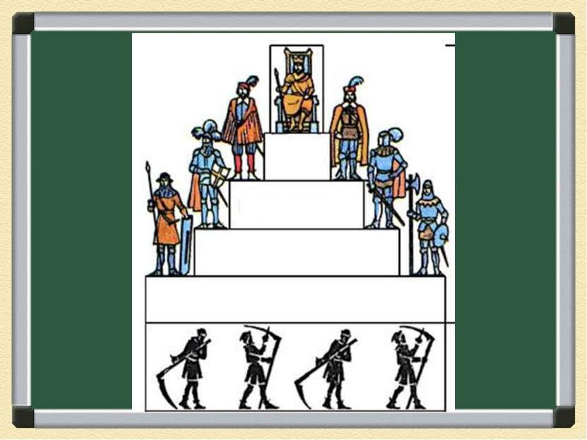 Социальная структура общества урок 10 класс