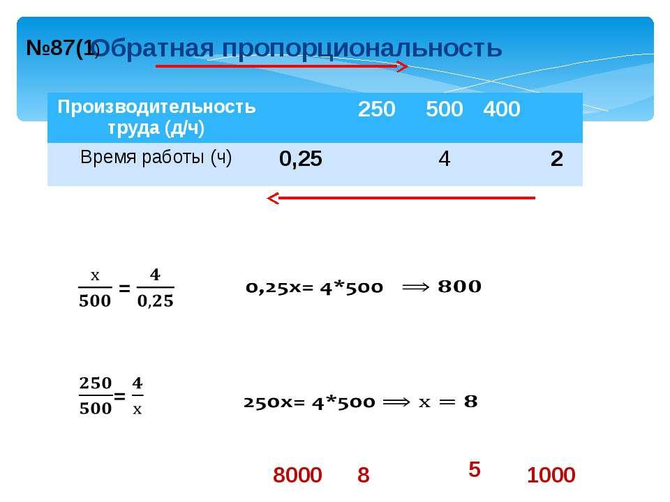 8000 8 5 1000 Обратная пропорциональность №87(1) Производительность труда (д/...