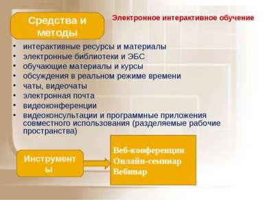 Электронное интерактивное обучение интерактивные ресурсы и материалы электрон...