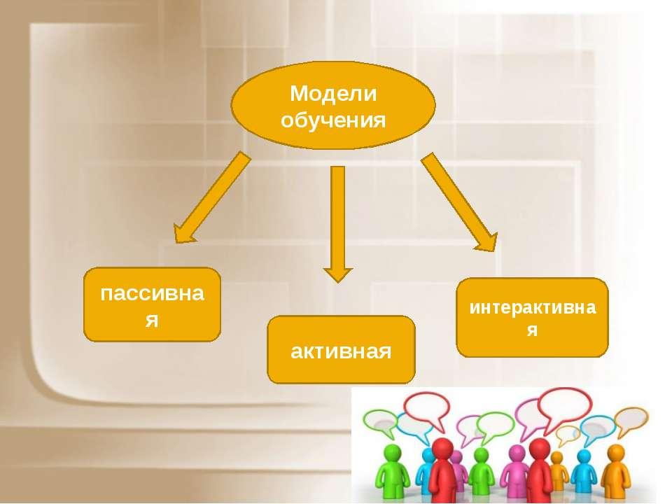 Модели обучения пассивная активная интерактивная