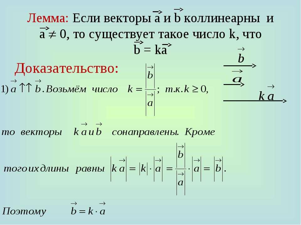 Лемма: Если векторы а и b коллинеарны и а 0, то существует такое число k, что...