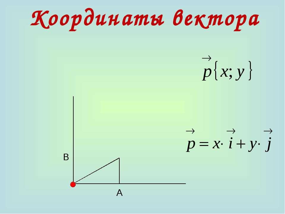 Координаты вектора А В
