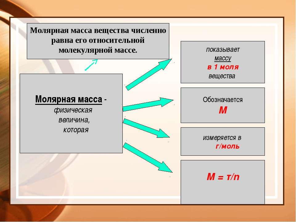 Для расчёта количества n= m / М n=V/Vm n =N / Na