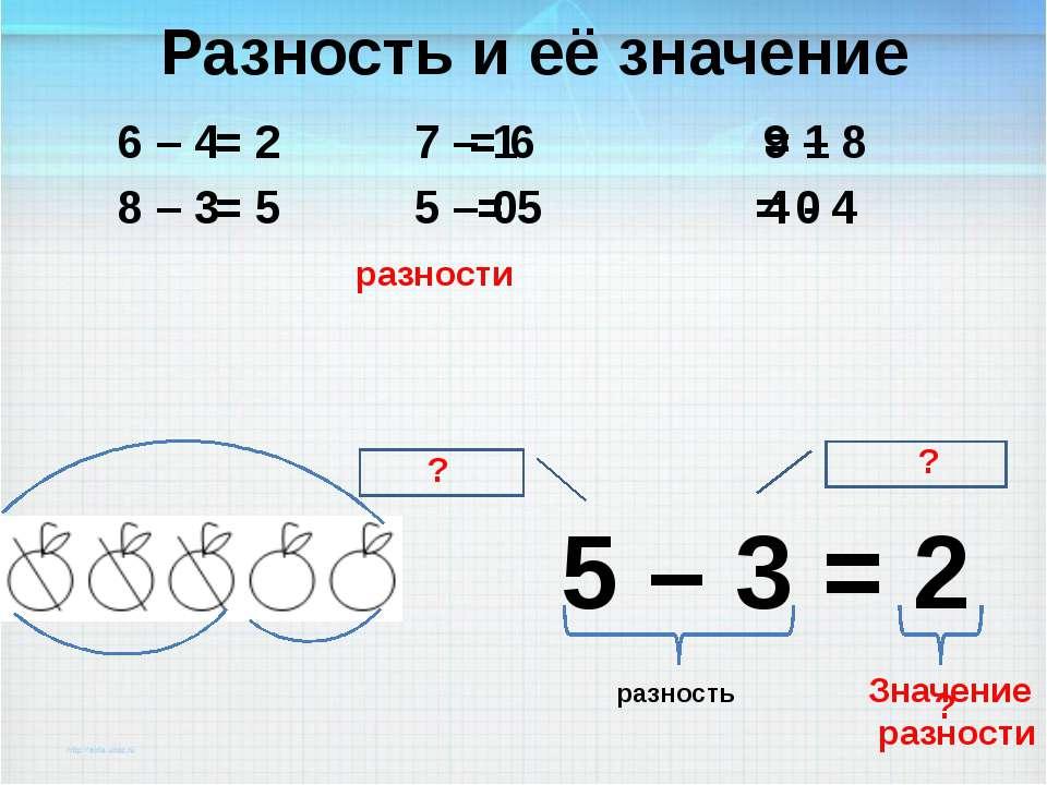 5 – 3 = 2 разность ? ? ? Разность и её значение 6 – 4 7 – 1 9 – 8 8 – 3 5 – 0...