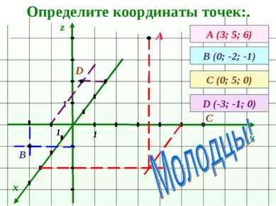 Определите координаты точек:. x y z А (3; 5; 6) А В (0; -2; -1) 1 1 1 В С (0;...