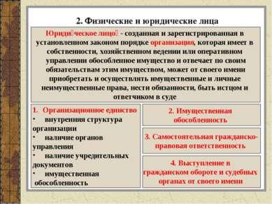 2. Физические и юридические лица Юриди ческое лицо - созданная и зарегистрир...