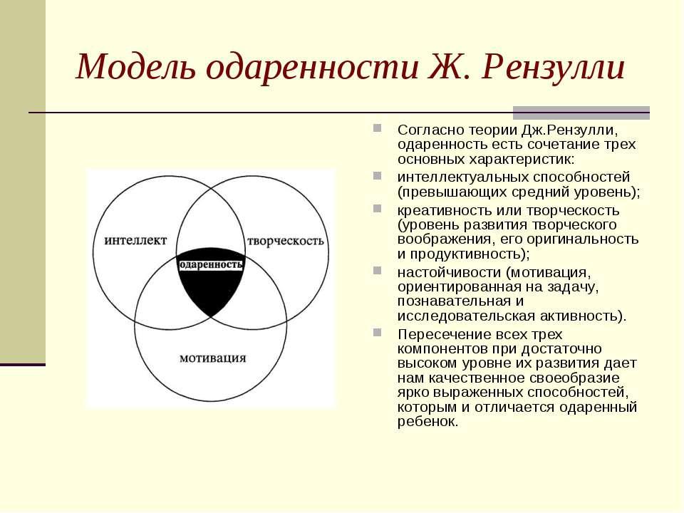 Модель одаренности Ж. Рензулли Согласно теории Дж.Рензулли, одаренность есть ...