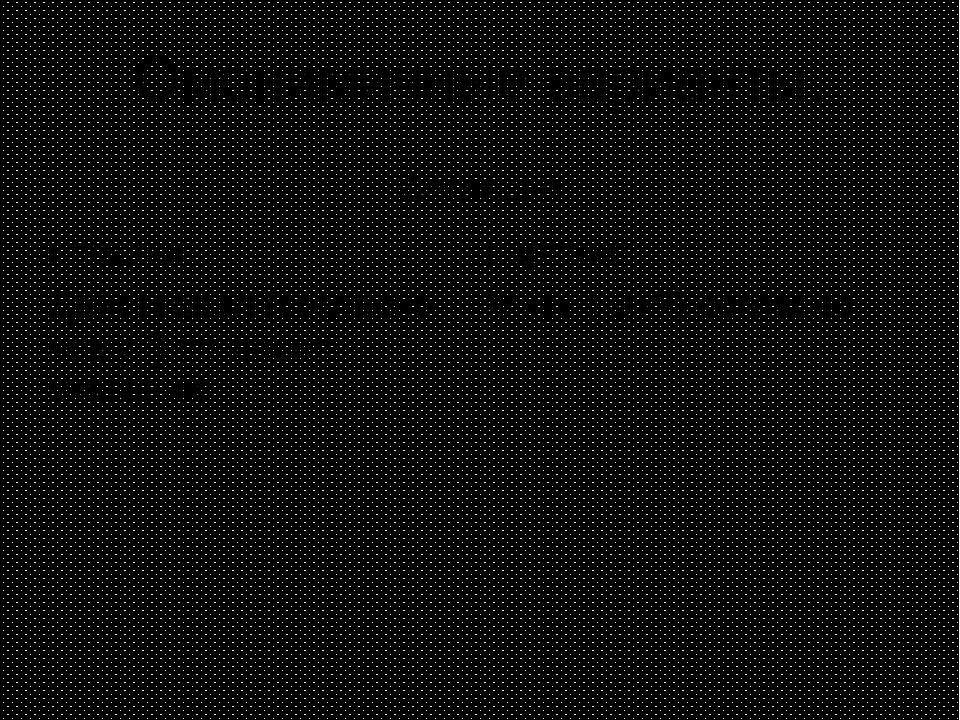 Омонимичные варианты: Согласно предлог наречие Действовал (согласно чему?) со...