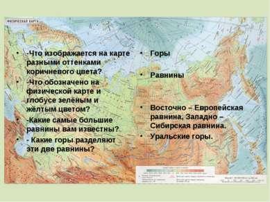 -Что изображается на карте разными оттенками коричневого цвета? -Что обозначе...
