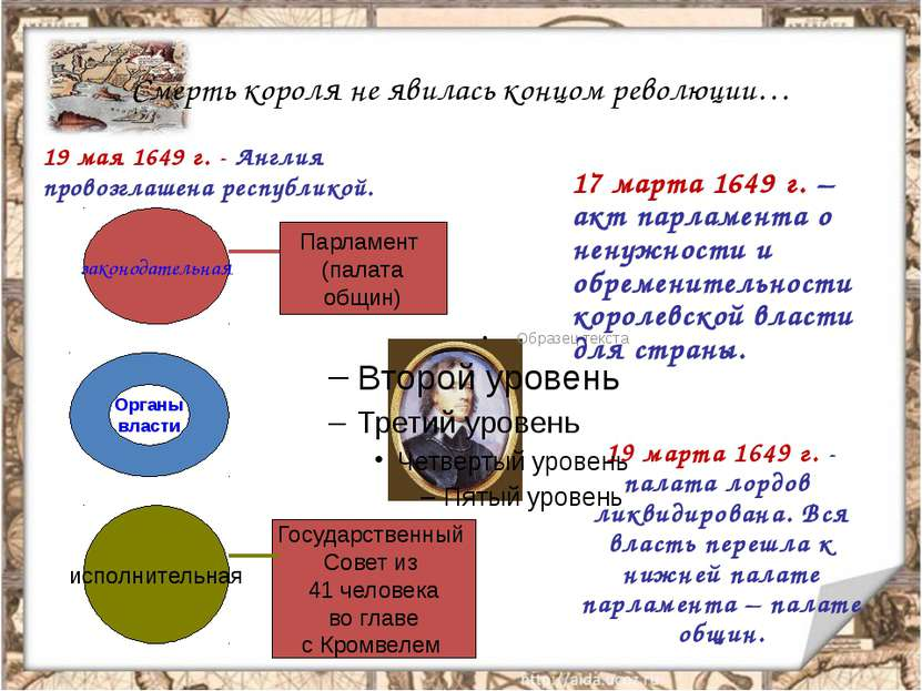 Смерть короля не явилась концом революции… 19 мая 1649 г. - Англия провозглаш...