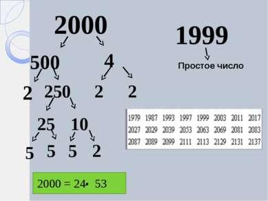 2000 25 10 5 5 5 2 2000 = 24 53