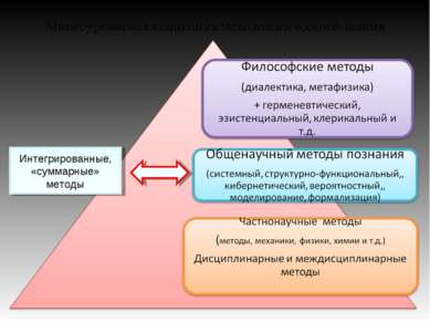 Многоуровневая концепция методологического знания Интегрированные, «суммарные...