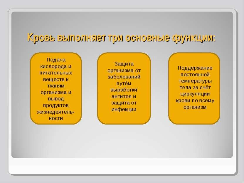 Кровь выполняет три основные функции: Подача кислорода и питательных веществ ...