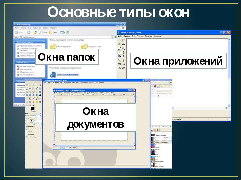Основные типы окон Окна папок Окна приложений Окна документов