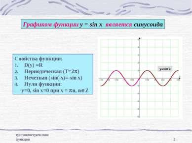 тригонометрические функции * Графиком функции у = sin x является синусоида Св...