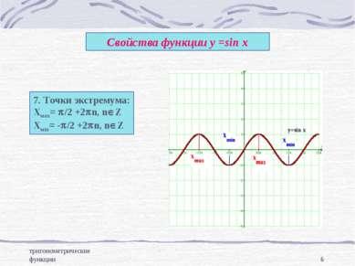 тригонометрические функции * Свойства функции у =sin x 7. Точки экстремума: Х...