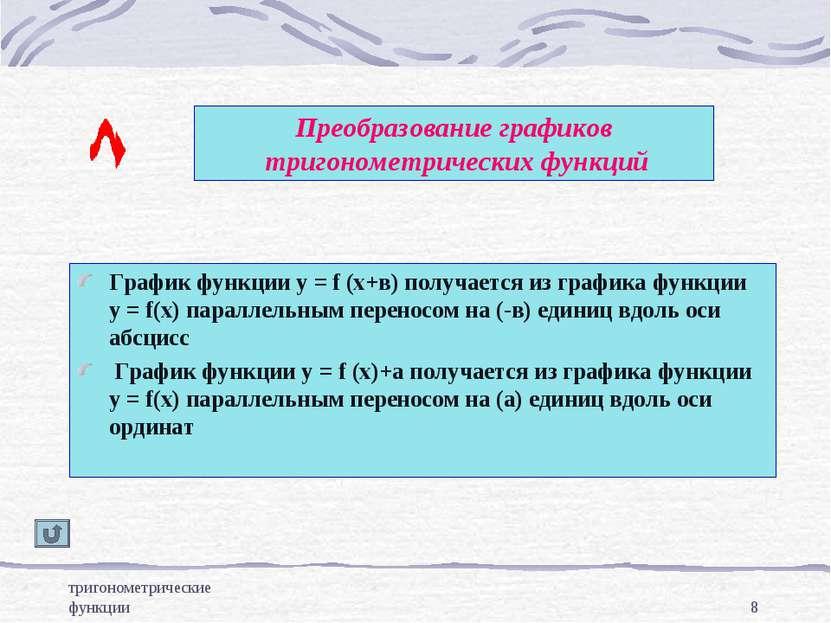 тригонометрические функции * Преобразование графиков тригонометрических функц...