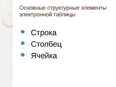 Основные структурные элементы электронной таблицы Строка Столбец Ячейка