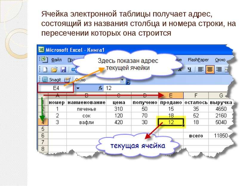 Ячейка электронной таблицы получает адрес, состоящий из названия столбца и но...