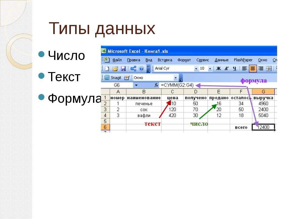 Типы данных Число Текст Формула
