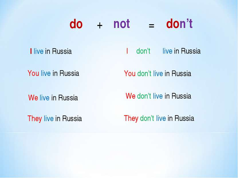 I live in Russia You live in Russia We live in Russia They live in Russia You...
