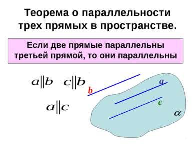 Теорема о параллельности трех прямых в пространстве. Если две прямые параллел...