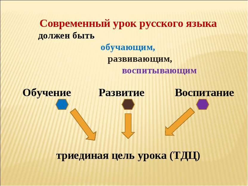 Современный урок русского языка должен быть обучающим, развивающим, воспитыва...