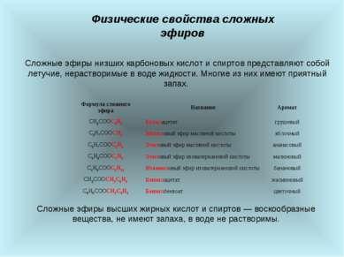 Физические свойства сложных эфиров Сложные эфиры низших карбоновых кислот и с...