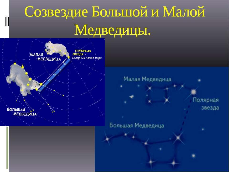 Созвездие Большой и Малой Медведицы.