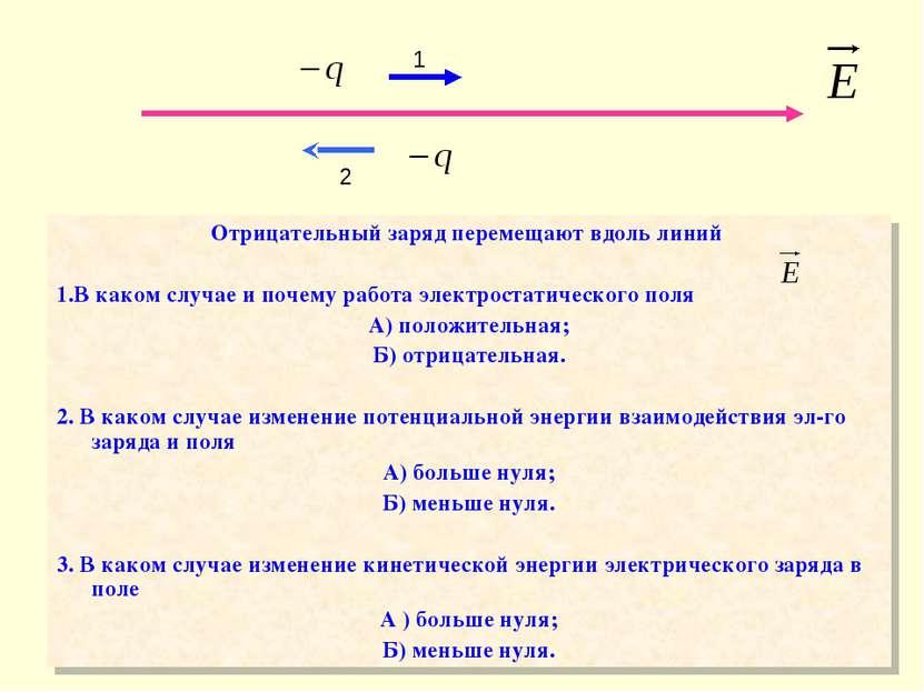 Отрицательный заряд перемещают вдоль линий 1.В каком случае и почему работа э...