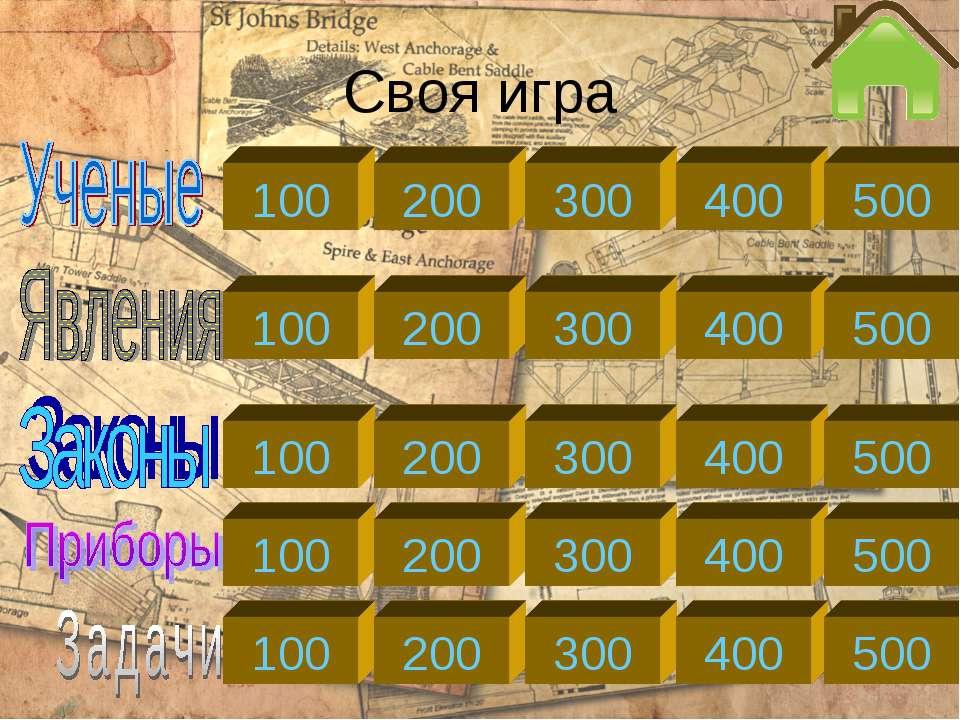 Своя игра 100 200 300 400 500 100 200 300 400 500 100 200 300 400 500 100 200...