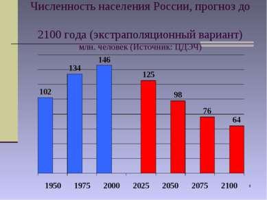 * Численность населения России, прогноз до 2100 года (экстраполяционный вариа...