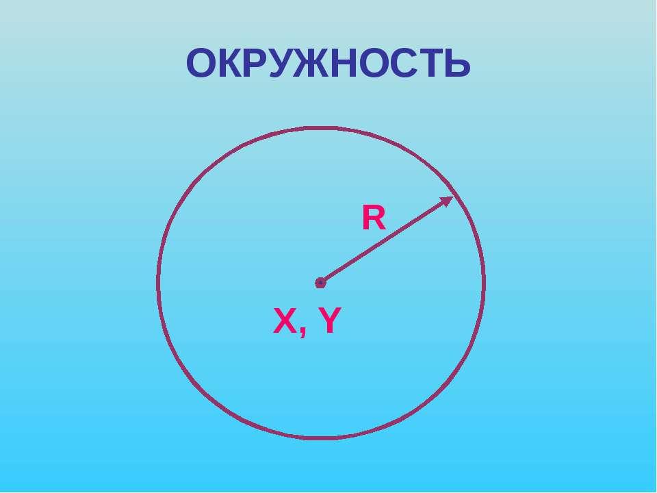 ОКРУЖНОСТЬ R X, Y