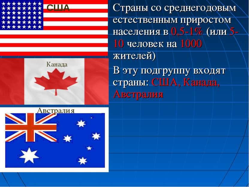 Страны со среднегодовым естественным приростом населения в 0,5-1% (или 5-10 ч...