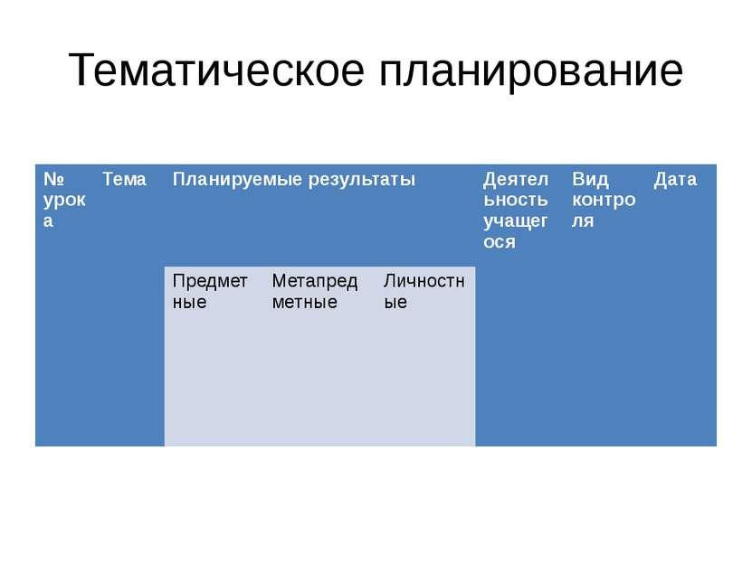 Тематическое планирование № урока Тема Планируемые результаты Деятельность уч...