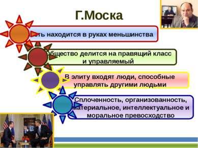 Г.Моска В элиту входят люди, способные управлять другими людьми Общество дели...