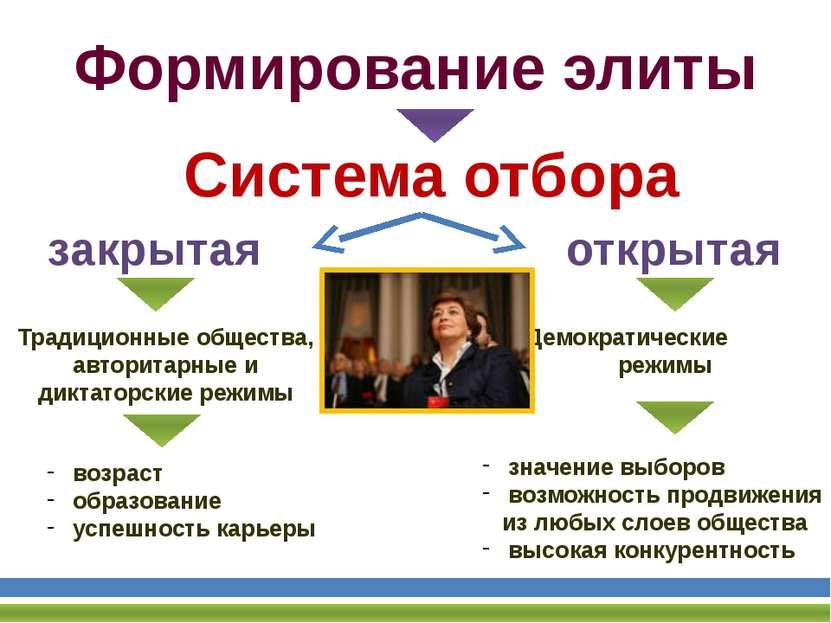 Формирование элиты Система отбора закрытая открытая Традиционные общества, ав...